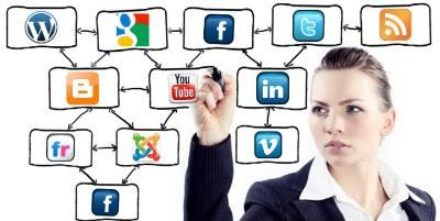 servicio de Marketing Integral a medida