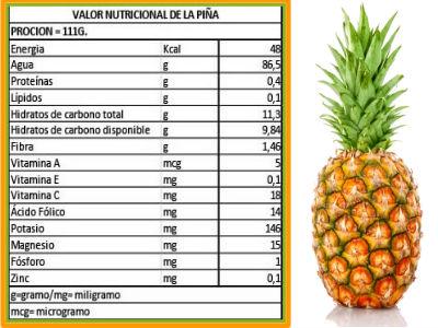 Valor nutricional de la pina