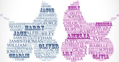 El significado de los nombres