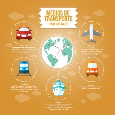 Infografia medios de transporte para tus viajes