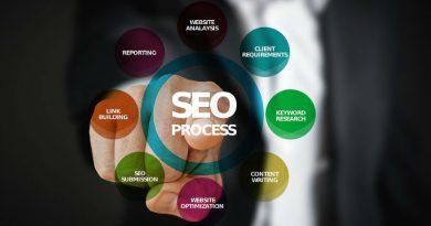 Posicionamiento seo para la web de tu empresa