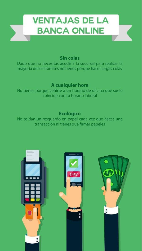 Ventajas banca online