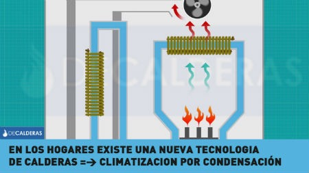servicio e instalacion de calderas