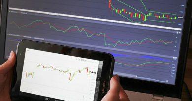 Tipos de inversiones financieras en Forex
