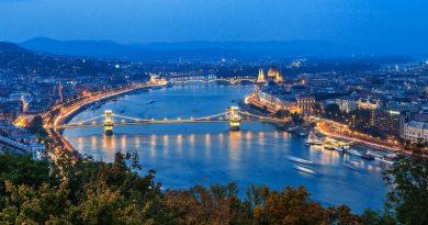Guia de turismo para conocer Budapest