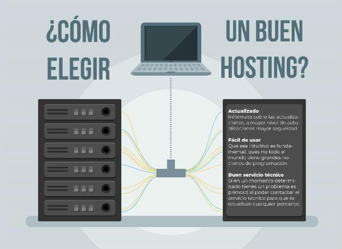 Infografia como elegir un buen hosting